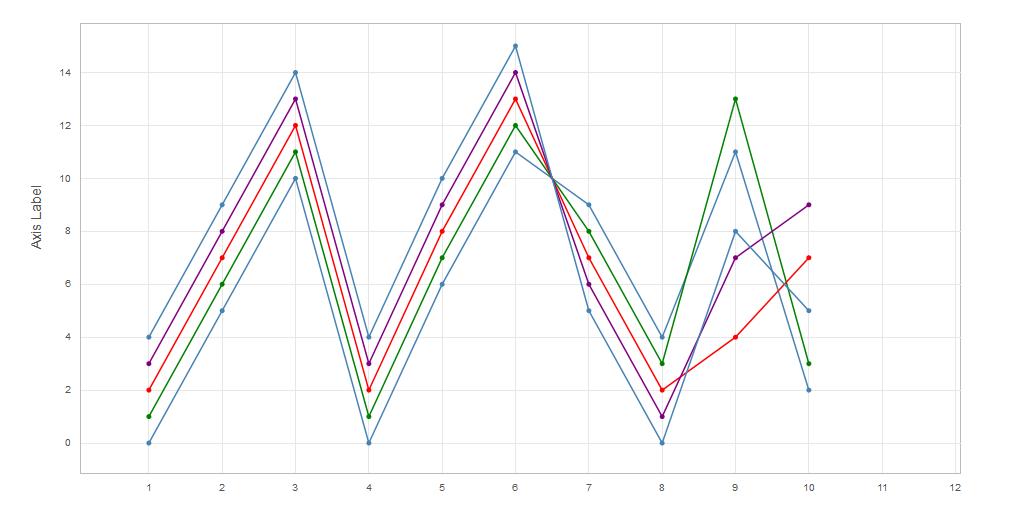 另一款d3图表线条鼠标放大缩小插件代码下载