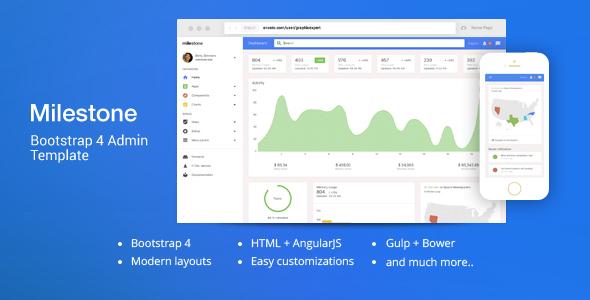 Milestone:简洁漂亮多功能后台管理系统界面html5模板