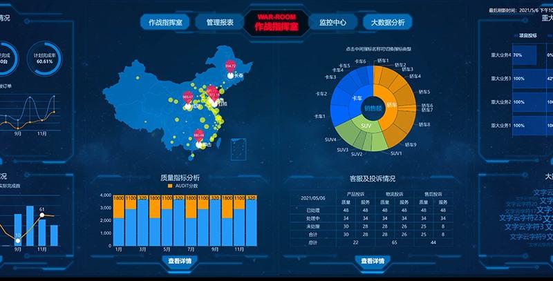 超宽大屏销售大数据可视化大屏界面网页html模板