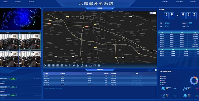大数据分析系统可视化大屏界面网页html模板