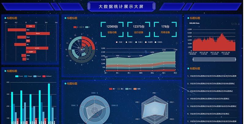 大数据统计展示可视化大屏界面网页html模板