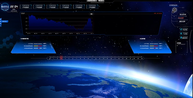 炫酷立体大数据可视化大屏界面网页html模板