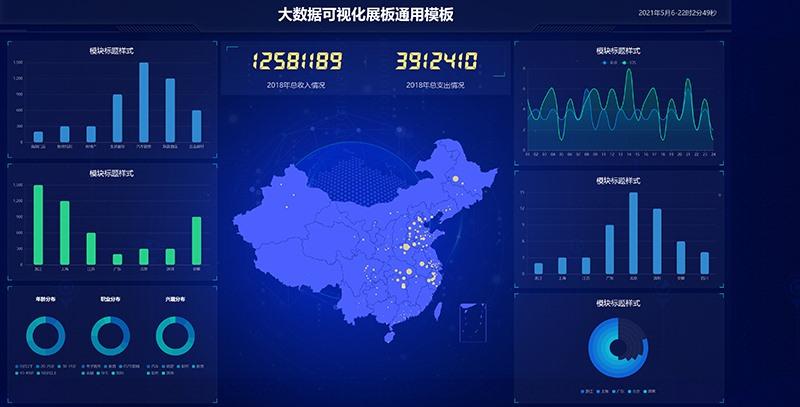 蓝色炫酷大数据可视化大屏界面网页html模板